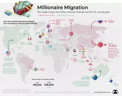 millionaires01
